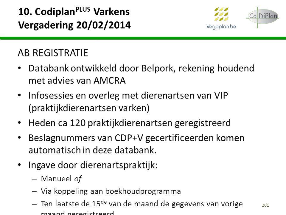 10. Codiplan PLUS Varkens Vergadering 20/02/2014 AB REGISTRATIE Databank ontwikkeld door Belpork, rekening houdend met advies van AMCRA Infosessies en