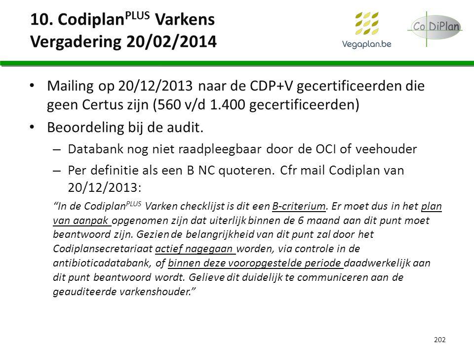 10. Codiplan PLUS Varkens Vergadering 20/02/2014 Mailing op 20/12/2013 naar de CDP+V gecertificeerden die geen Certus zijn (560 v/d 1.400 gecertificee