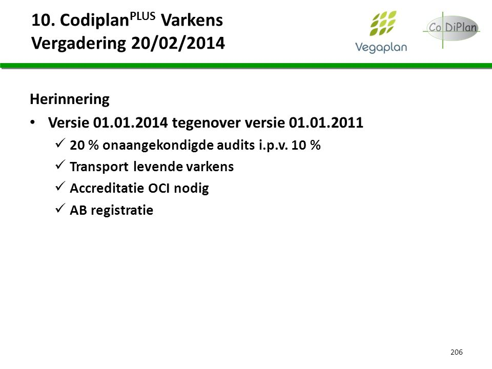 10. Codiplan PLUS Varkens Vergadering 20/02/2014 Herinnering Versie 01.01.2014 tegenover versie 01.01.2011 20 % onaangekondigde audits i.p.v. 10 % Tra