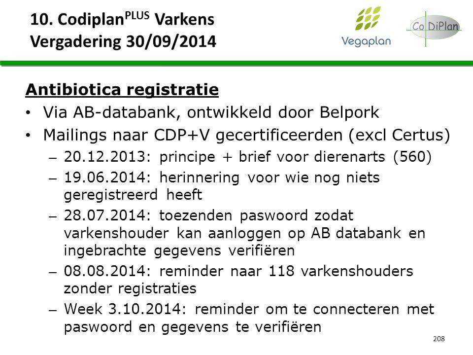 10. Codiplan PLUS Varkens Vergadering 30/09/2014 208 Antibiotica registratie Via AB-databank, ontwikkeld door Belpork Mailings naar CDP+V gecertificee