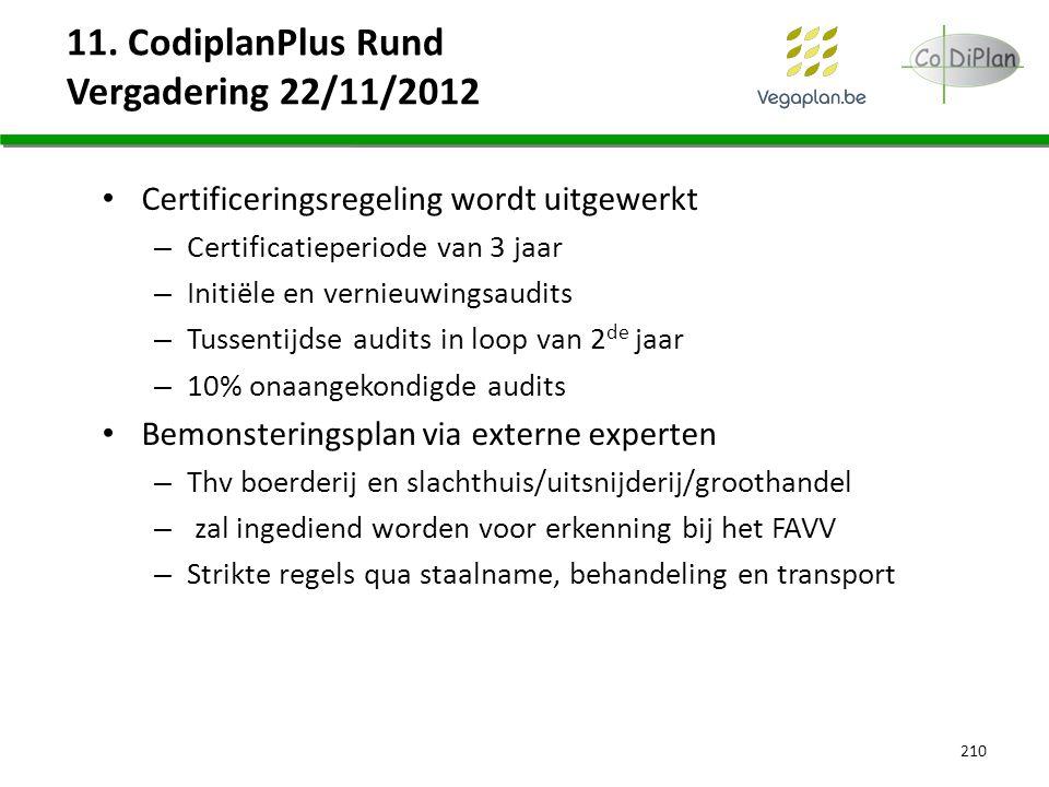 11. CodiplanPlus Rund Vergadering 22/11/2012 Certificeringsregeling wordt uitgewerkt – Certificatieperiode van 3 jaar – Initiële en vernieuwingsaudits