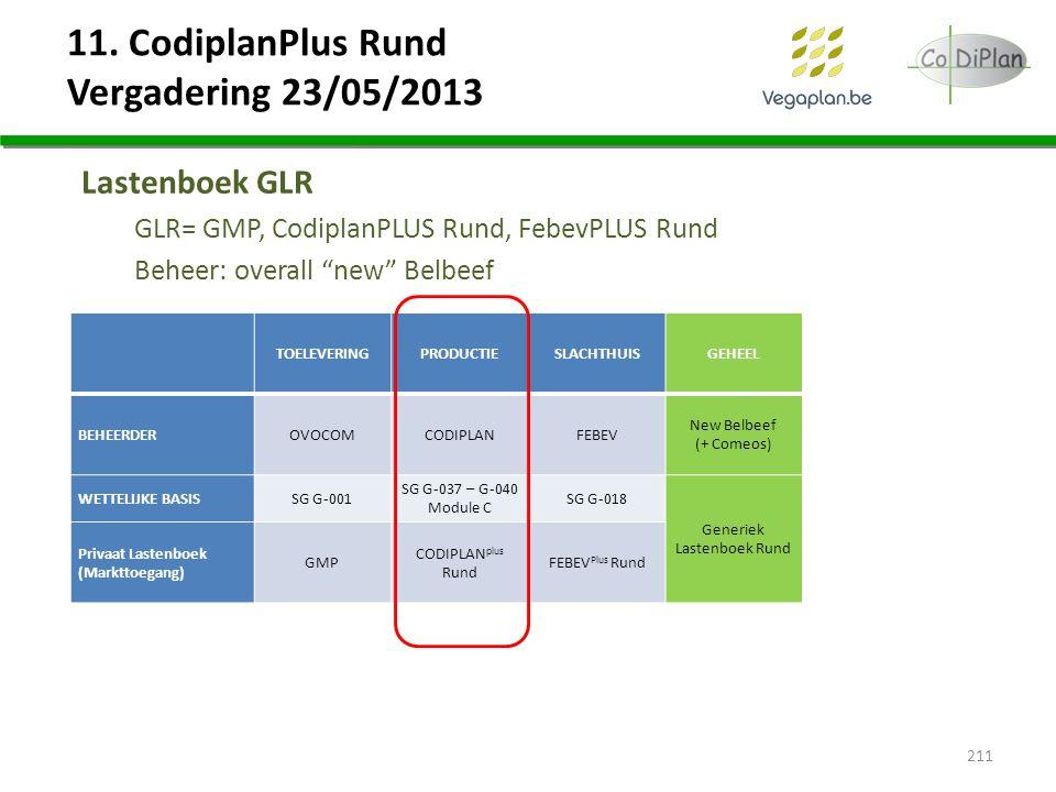 """11. CodiplanPlus Rund Vergadering 23/05/2013 Lastenboek GLR GLR= GMP, CodiplanPLUS Rund, FebevPLUS Rund Beheer: overall """"new"""" Belbeef 211 TOELEVERINGP"""