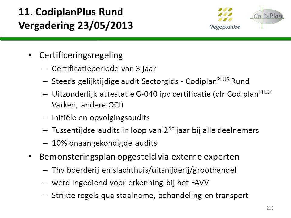 11. CodiplanPlus Rund Vergadering 23/05/2013 Certificeringsregeling – Certificatieperiode van 3 jaar – Steeds gelijktijdige audit Sectorgids - Codipla