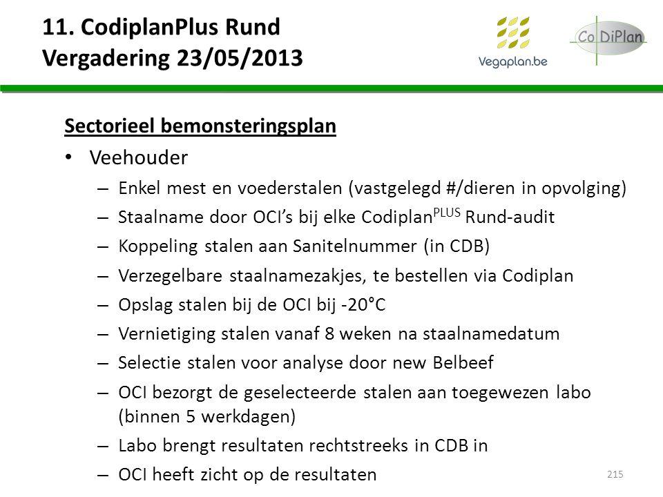 11. CodiplanPlus Rund Vergadering 23/05/2013 Sectorieel bemonsteringsplan Veehouder – Enkel mest en voederstalen (vastgelegd #/dieren in opvolging) –