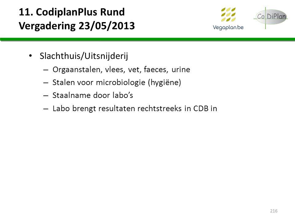 11. CodiplanPlus Rund Vergadering 23/05/2013 Slachthuis/Uitsnijderij – Orgaanstalen, vlees, vet, faeces, urine – Stalen voor microbiologie (hygiëne) –