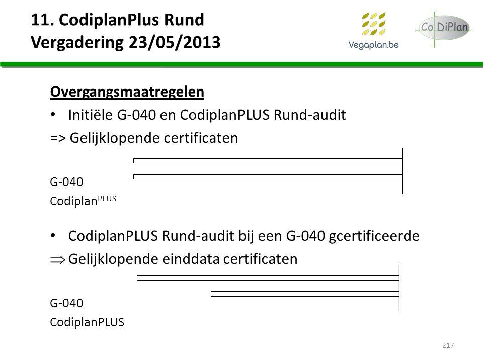 11. CodiplanPlus Rund Vergadering 23/05/2013 Overgangsmaatregelen Initiële G-040 en CodiplanPLUS Rund-audit => Gelijklopende certificaten G-040 Codipl