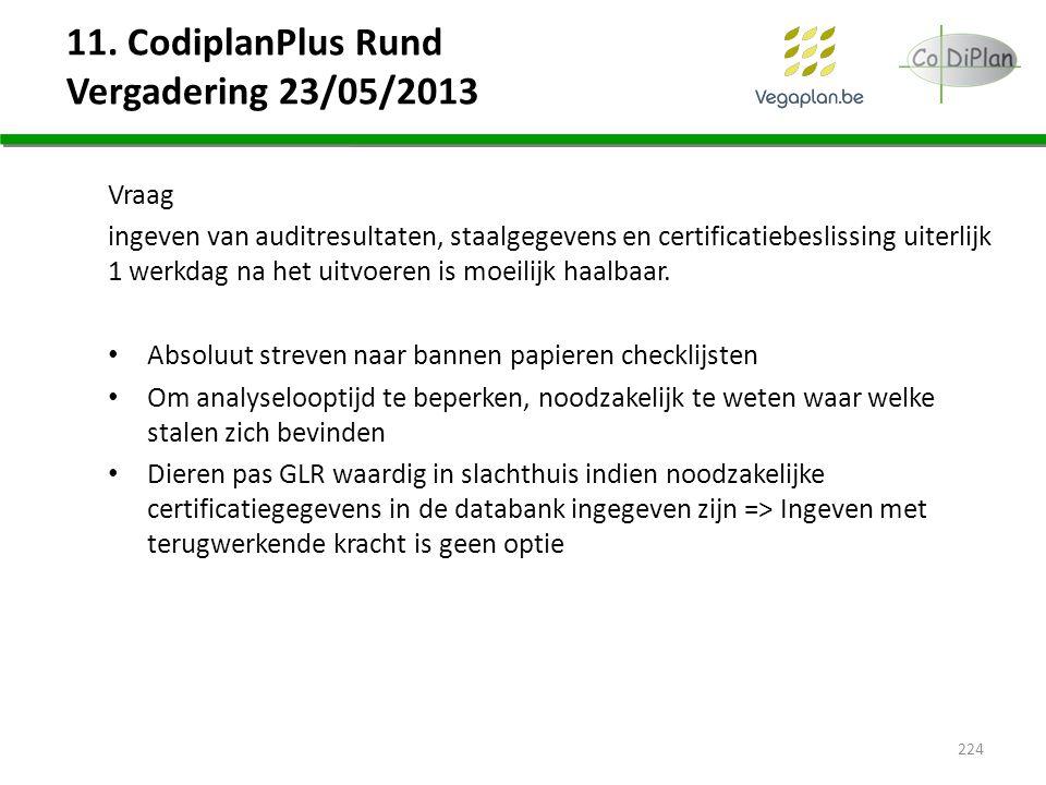 11. CodiplanPlus Rund Vergadering 23/05/2013 Vraag ingeven van auditresultaten, staalgegevens en certificatiebeslissing uiterlijk 1 werkdag na het uit
