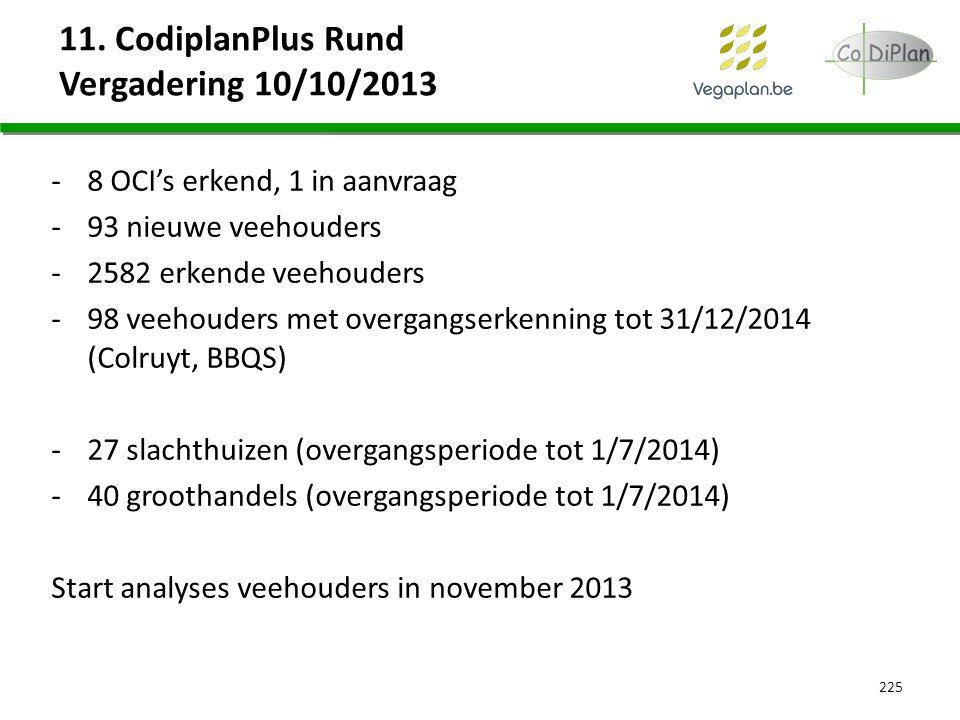 11. CodiplanPlus Rund Vergadering 10/10/2013 -8 OCI's erkend, 1 in aanvraag -93 nieuwe veehouders -2582 erkende veehouders -98 veehouders met overgang