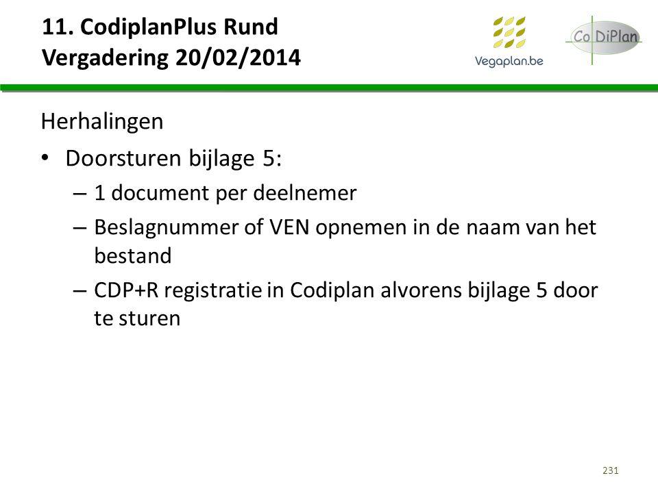 11. CodiplanPlus Rund Vergadering 20/02/2014 Herhalingen Doorsturen bijlage 5: – 1 document per deelnemer – Beslagnummer of VEN opnemen in de naam van
