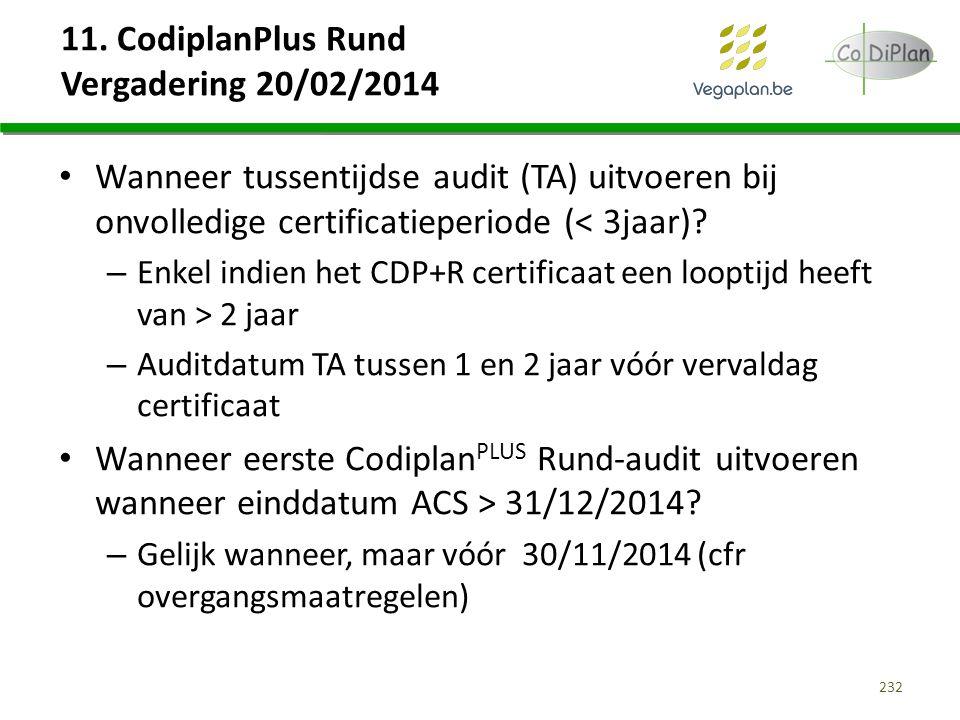11. CodiplanPlus Rund Vergadering 20/02/2014 Wanneer tussentijdse audit (TA) uitvoeren bij onvolledige certificatieperiode (< 3jaar)? – Enkel indien h