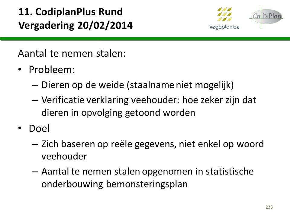 11. CodiplanPlus Rund Vergadering 20/02/2014 Aantal te nemen stalen: Probleem: – Dieren op de weide (staalname niet mogelijk) – Verificatie verklaring