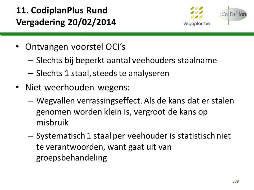 11. CodiplanPlus Rund Vergadering 20/02/2014 Ontvangen voorstel OCI's – Slechts bij beperkt aantal veehouders staalname – Slechts 1 staal, steeds te a