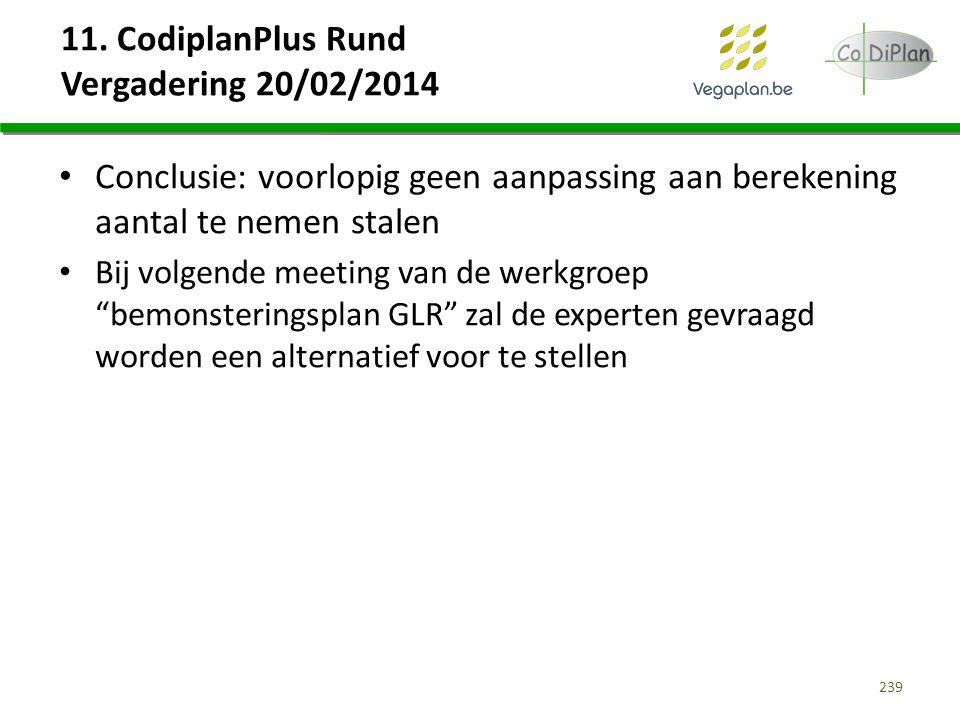 11. CodiplanPlus Rund Vergadering 20/02/2014 Conclusie: voorlopig geen aanpassing aan berekening aantal te nemen stalen Bij volgende meeting van de we