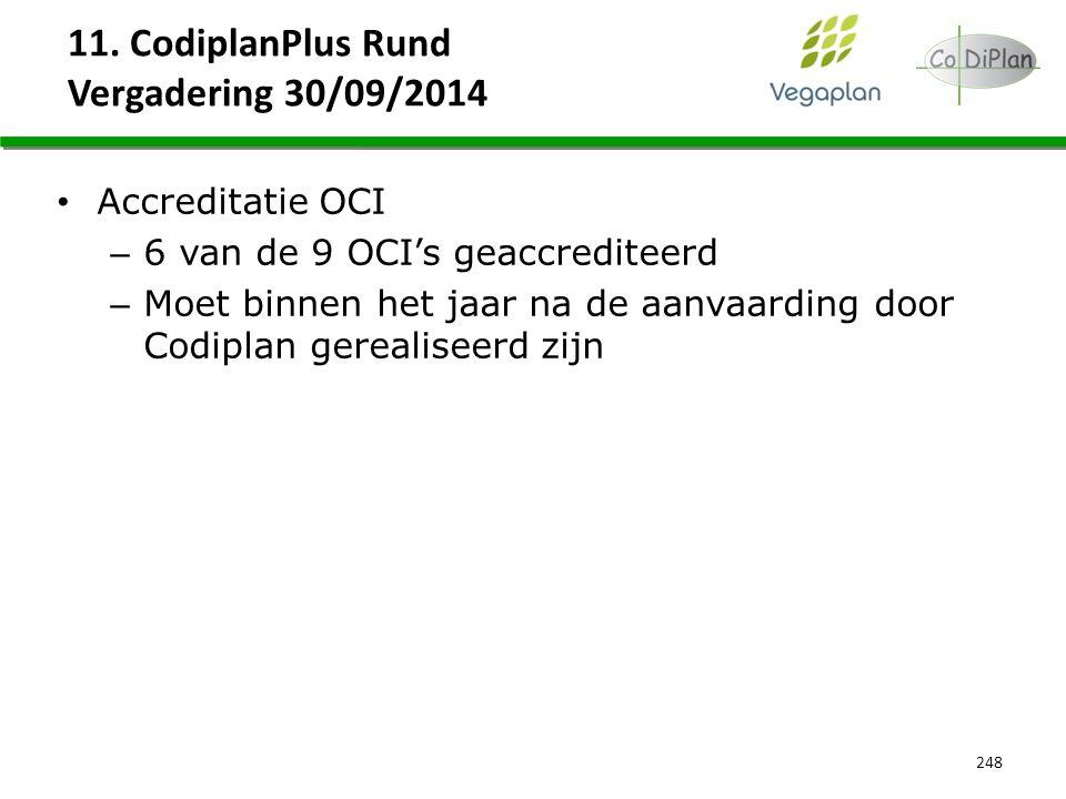 11. CodiplanPlus Rund Vergadering 30/09/2014 248 Accreditatie OCI – 6 van de 9 OCI's geaccrediteerd – Moet binnen het jaar na de aanvaarding door Codi