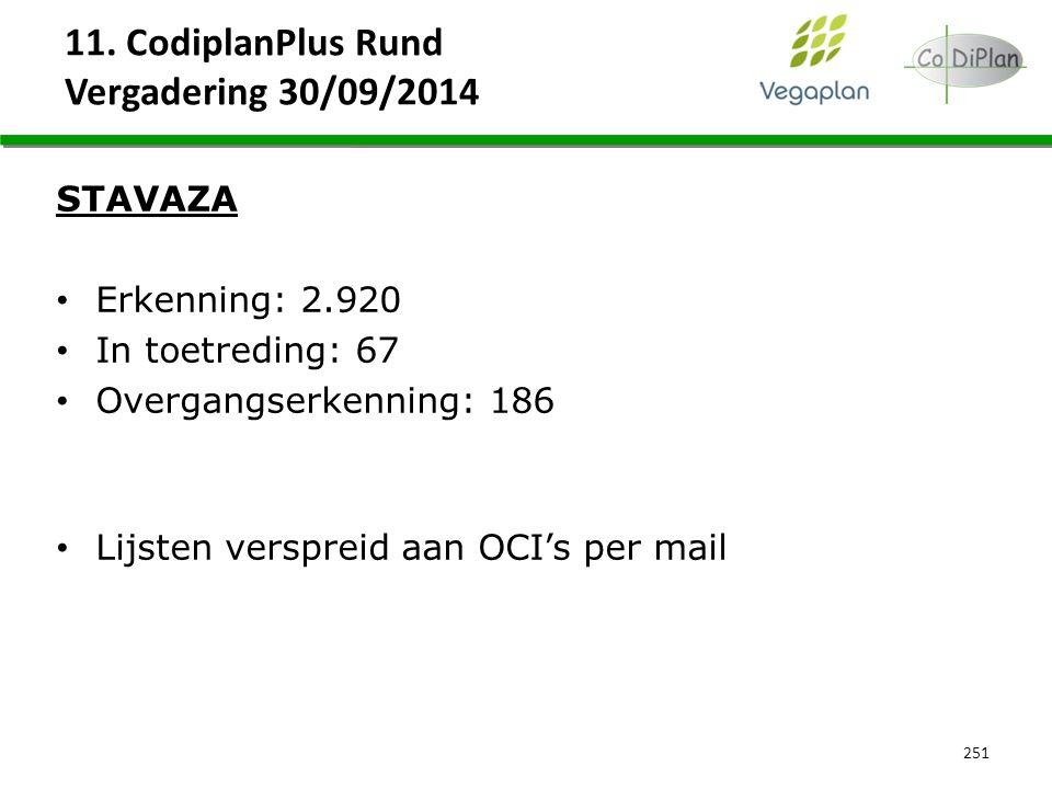 11. CodiplanPlus Rund Vergadering 30/09/2014 251 STAVAZA Erkenning: 2.920 In toetreding: 67 Overgangserkenning: 186 Lijsten verspreid aan OCI's per ma