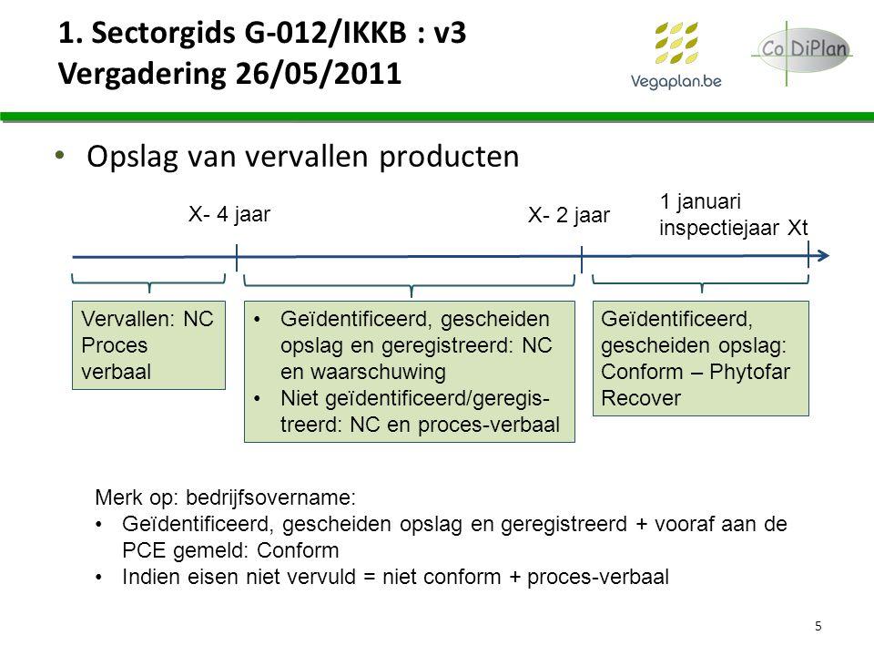 1. Sectorgids G-012/IKKB : v3 Vergadering 26/05/2011 Opslag van vervallen producten 5 Vervallen: NC Proces verbaal Geïdentificeerd, gescheiden opslag