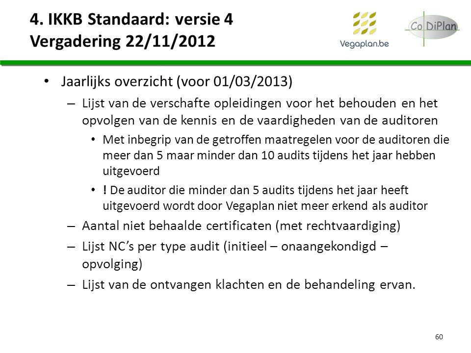 Jaarlijks overzicht (voor 01/03/2013) – Lijst van de verschafte opleidingen voor het behouden en het opvolgen van de kennis en de vaardigheden van de