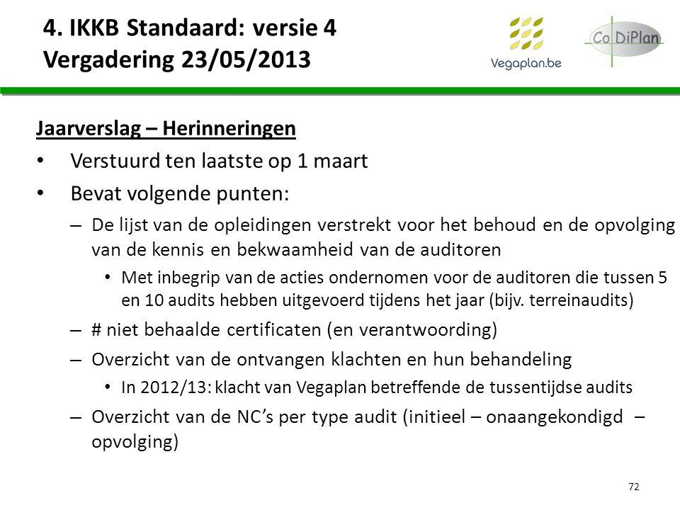 4. IKKB Standaard: versie 4 Vergadering 23/05/2013 Jaarverslag – Herinneringen Verstuurd ten laatste op 1 maart Bevat volgende punten: – De lijst van