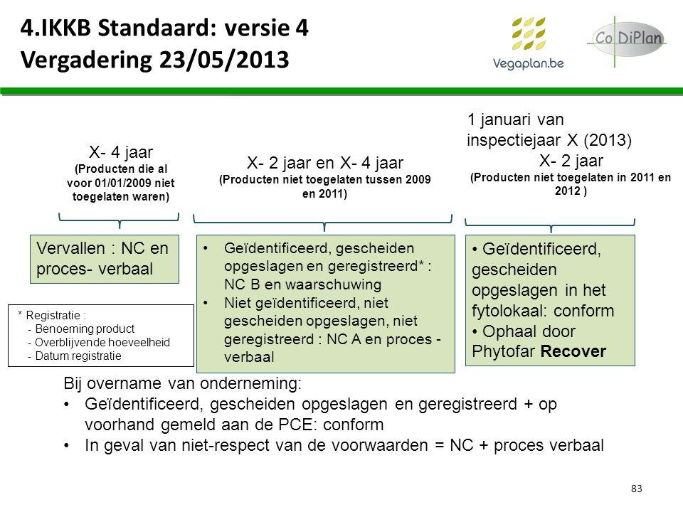 4.IKKB Standaard: versie 4 Vergadering 23/05/2013 83 1 januari van inspectiejaar X (2013) X- 2 jaar (Producten niet toegelaten in 2011 en 2012 ) X- 2