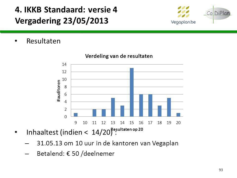 4. IKKB Standaard: versie 4 Vergadering 23/05/2013 Resultaten Inhaaltest (indien < 14/20) : – 31.05.13 om 10 uur in de kantoren van Vegaplan – Betalen