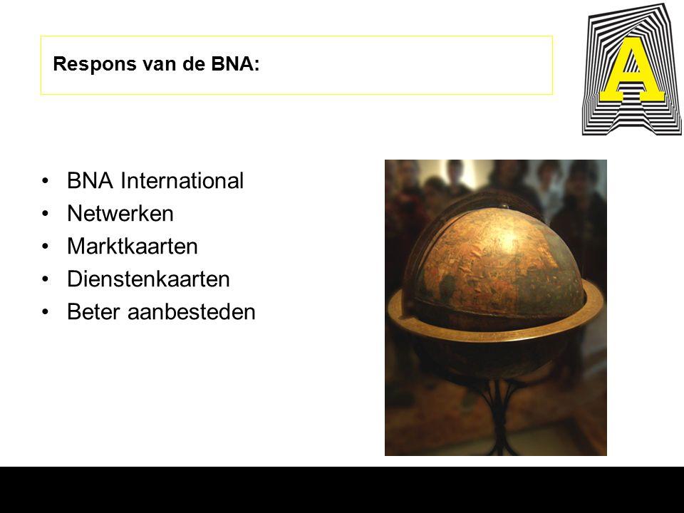 Respons van de BNA: BNA International Netwerken Marktkaarten Dienstenkaarten Beter aanbesteden