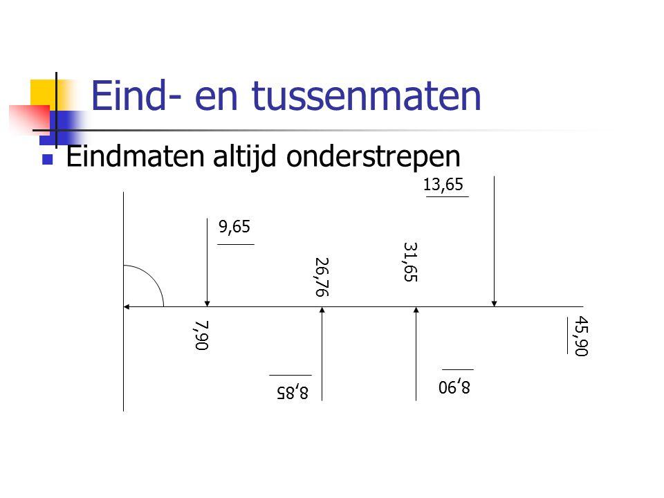 Eind- en tussenmaten Eindmaten altijd onderstrepen 45,90 9,65 13,65 8,85 8,90 31,65 26,76 7,90
