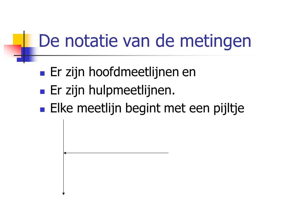 De notatie van de metingen Er zijn hoofdmeetlijnen en Er zijn hulpmeetlijnen.