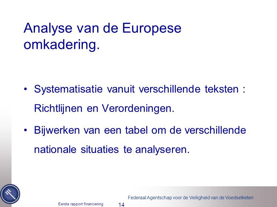 Federaal Agentschap voor de Veiligheid van de Voedselketen Eerste rapport financiering voedselveiligheid 14 Analyse van de Europese omkadering. System