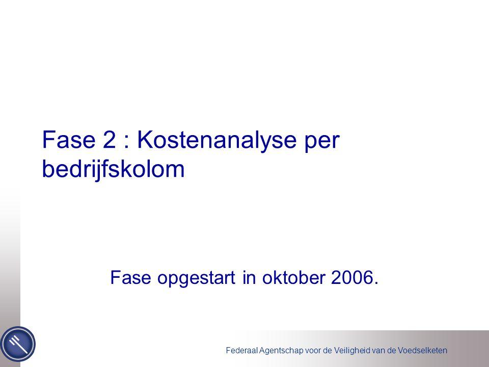 Federaal Agentschap voor de Veiligheid van de Voedselketen Fase 2 : Kostenanalyse per bedrijfskolom Fase opgestart in oktober 2006.