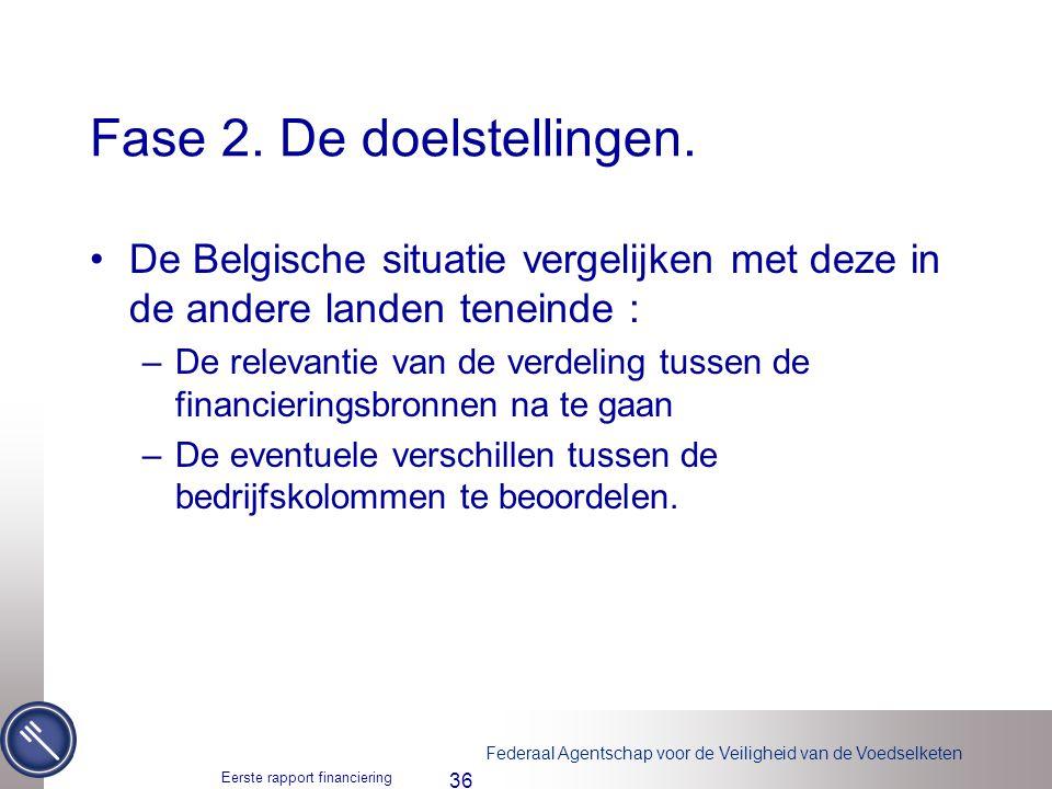 Federaal Agentschap voor de Veiligheid van de Voedselketen Eerste rapport financiering voedselveiligheid 36 Fase 2. De doelstellingen. De Belgische si