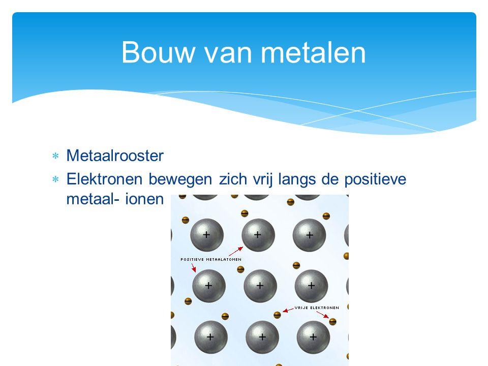  Metaalrooster  Elektronen bewegen zich vrij langs de positieve metaal- ionen Bouw van metalen