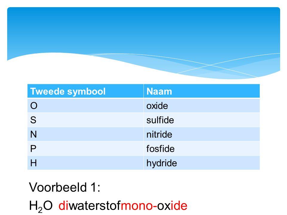 Tweede symboolNaam Ooxide Ssulfide Nnitride Pfosfide Hhydride Voorbeeld 1: H 2 O diwaterstofmono-oxide