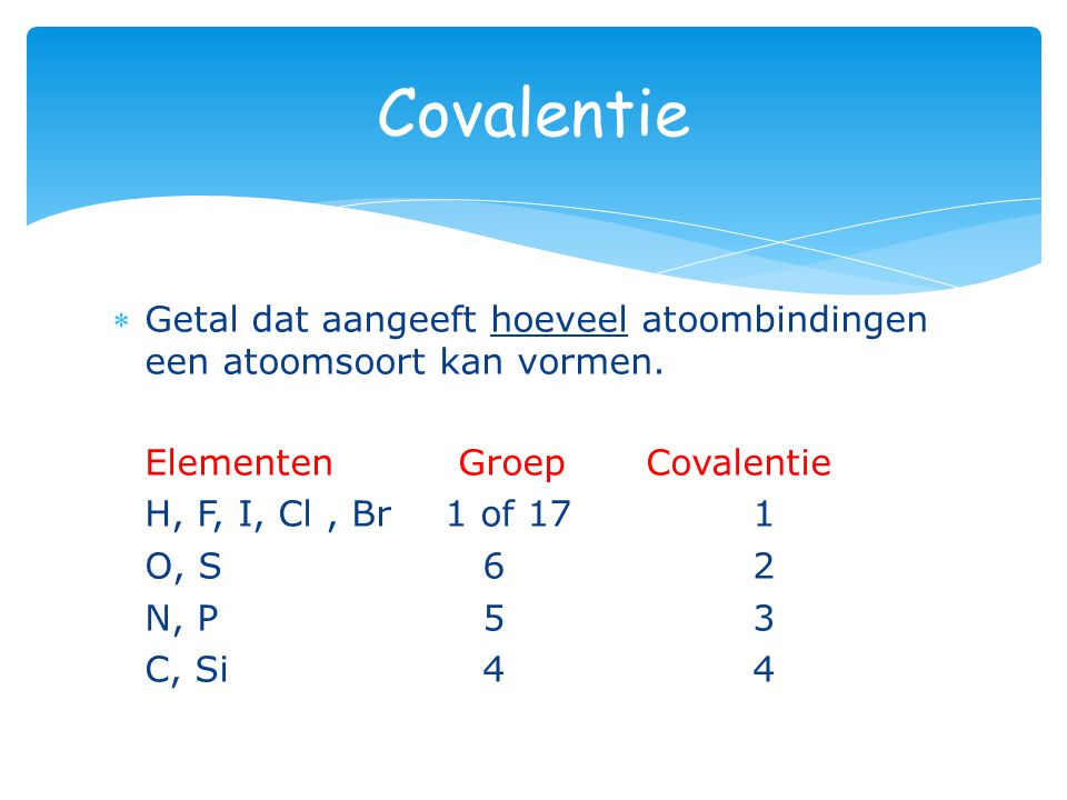 Getal dat aangeeft hoeveel atoombindingen een atoomsoort kan vormen. Elementen GroepCovalentie H, F, I, Cl, Br 1 of 171 O, S 62 N, P 53 C, Si 44 Cova