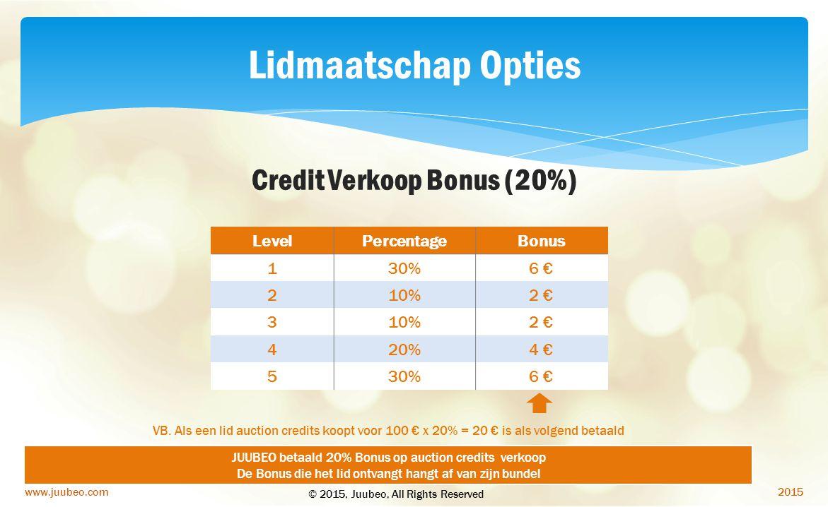 2015www.juubeo.com Credit Verkoop Bonus (20%) LevelPercentageBonus 130%6 € 210%2 € 310%2 € 420%4 € 530%6 € JUUBEO betaald 20% Bonus op auction credits