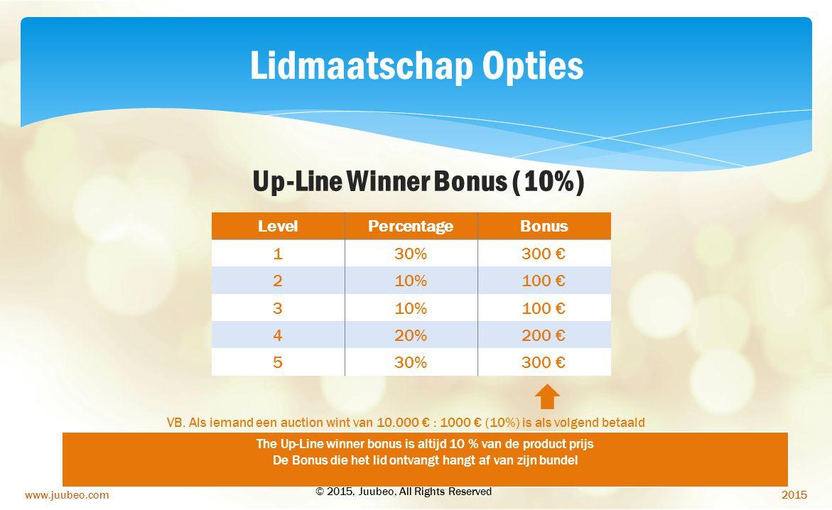 2015www.juubeo.com Up-Line Winner Bonus (10%) LevelPercentageBonus 130%300 € 210%100 € 310%100 € 420%200 € 530%300 € The Up-Line winner bonus is altij