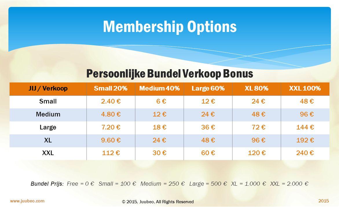 2015www.juubeo.com Persoonlijke Bundel Verkoop Bonus JIJ / VerkoopSmall 20%Medium 40%Large 60%XL 80%XXL 100% Small2.40 € 6 €12 € 24 € 48 € Medium4.80
