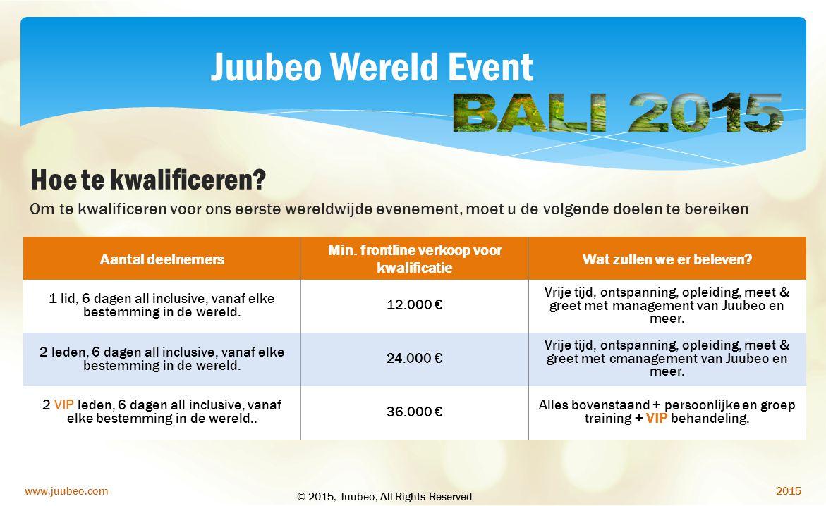 2015www.juubeo.com Juubeo Wereld Event Hoe te kwalificeren? Aantal deelnemers Min. frontline verkoop voor kwalificatie Wat zullen we er beleven? 1 lid