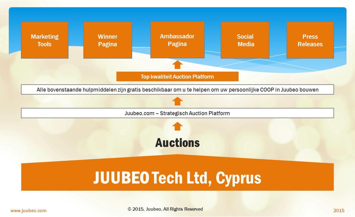 2015www.juubeo.com JUUBEO Tech Ltd, Cyprus Auctions Juubeo.com – Strategisch Auction Platform Top kwaliteit Auction Platform Alle bovenstaande hulpmid