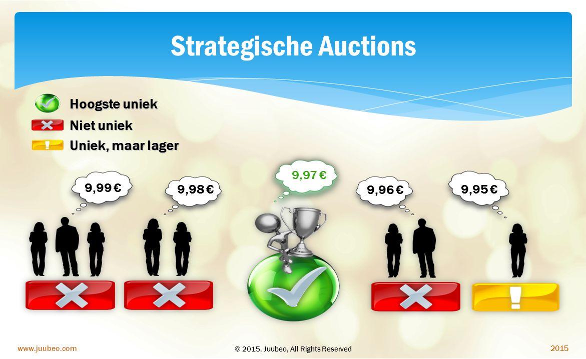 2015www.juubeo.com Strategische Auctions 9,95 € 9,96 € 9,98 € 9,99 € 9,97 € Niet uniek Uniek, maar lager Hoogste uniek © 2015, Juubeo, All Rights Rese