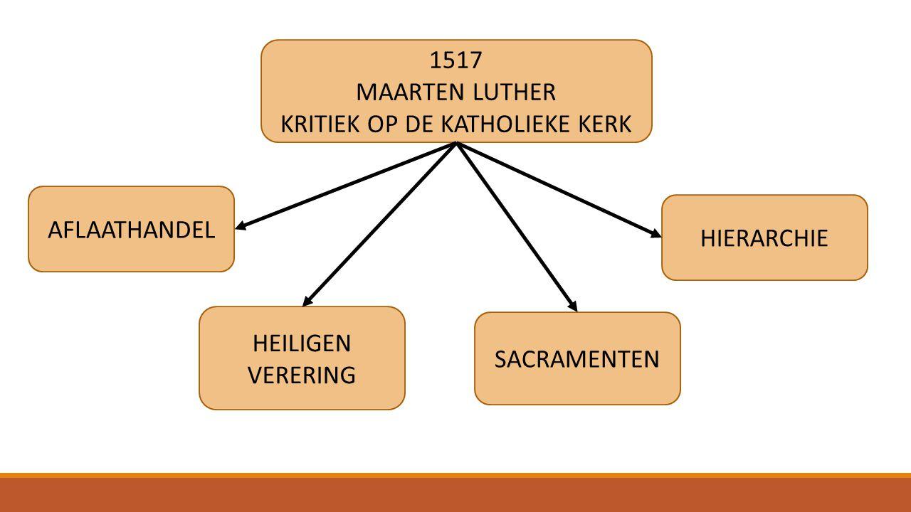 1517 MAARTEN LUTHER KRITIEK OP DE KATHOLIEKE KERK AFLAATHANDEL HEILIGEN VERERING SACRAMENTEN HIERARCHIE