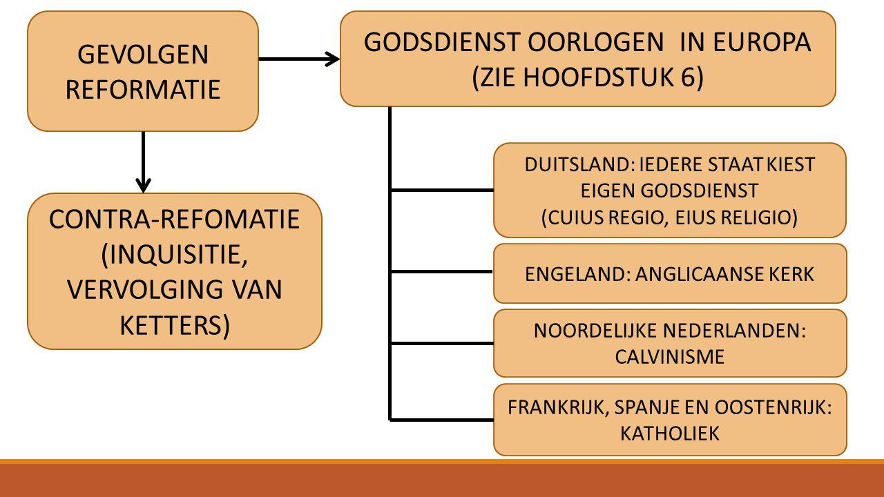 GEVOLGEN REFORMATIE CONTRA-REFOMATIE (INQUISITIE, VERVOLGING VAN KETTERS) GODSDIENST OORLOGEN IN EUROPA (ZIE HOOFDSTUK 6) NOORDELIJKE NEDERLANDEN: CAL