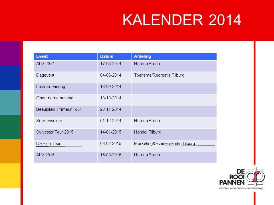 5 KALENDER 2014 EventDatumAfdeling ALV 201417-03-2014Horeca Breda Dagevent04-06-2014Toerisme/Recreatie Tilburg Lustrum-viering13-09-2014 Ondernemersav
