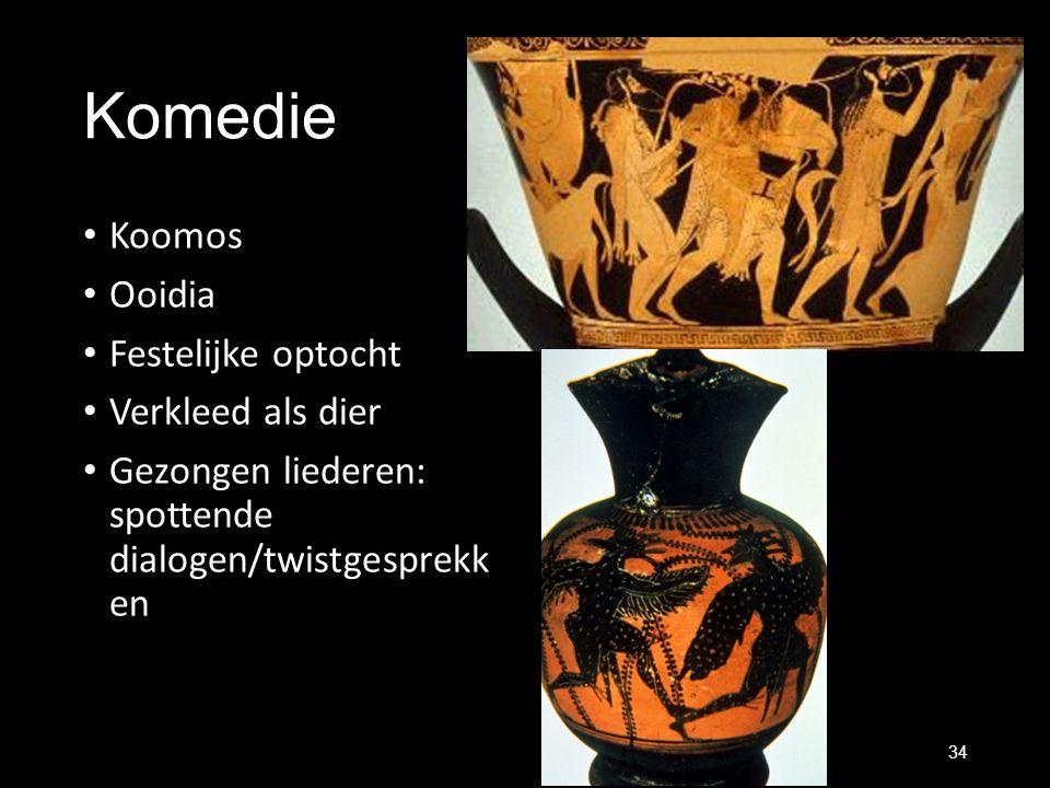 Komedie Koomos Ooidia Festelijke optocht Verkleed als dier Gezongen liederen: spottende dialogen/twistgesprekk en 34