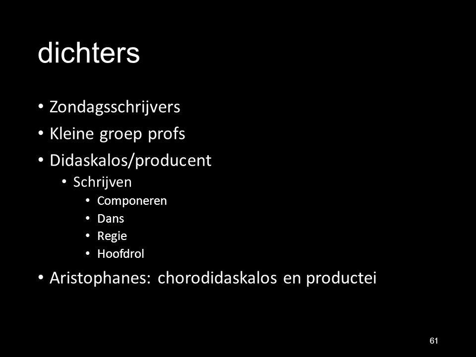 dichters Zondagsschrijvers Kleine groep profs Didaskalos/producent Schrijven Componeren Dans Regie Hoofdrol Aristophanes: chorodidaskalos en productei