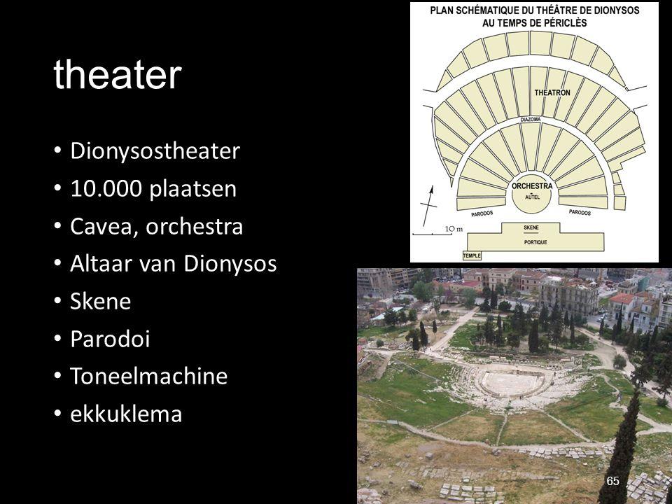 theater Dionysostheater 10.000 plaatsen Cavea, orchestra Altaar van Dionysos Skene Parodoi Toneelmachine ekkuklema 65