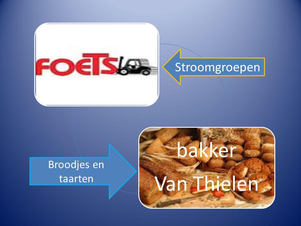 bakker Van Thielen Stroomgroepen Broodjes en taarten