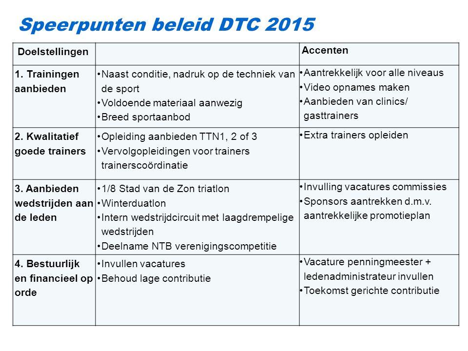Speerpunten beleid DTC 2015 Doelstellingen Accenten 1.