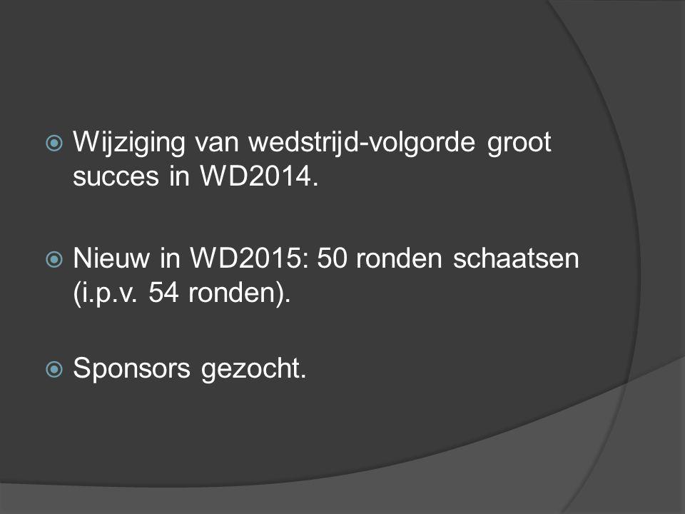  Wijziging van wedstrijd-volgorde groot succes in WD2014.