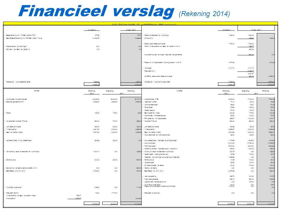 Financieel verslag (Rekening 2014) DUTCH TRIATHLON COLLEGE DTC JAARREKENING 2014 VERSIE ALV 03 03 2015 31.12.201331 dec.