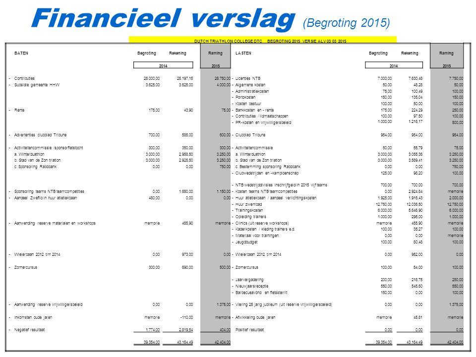 Financieel verslag (Begroting 2015) DUTCH TRIATHLON COLLEGE DTC BEGROTING 2015 VERSIE ALV 03 03 2015 BATEN Begroting Rekening Raming LASTEN Begroting RekeningRaming 2014201520142015 -Contributies26.000,0026.197,1526.750,00-Licenties NTB7.000,007.630,487.750,00 -Subsidie gemeente HHW3.625,00 4.000,00-Algemene kosten50,0048,2850,00 -Administratiekosten75,00100,49100,00 -Portokosten150,00135,04150,00 -Kosten bestuur100,0050,00100,00 -Rente175,0043,9075,00-Bankkosten en - rente175,00224,29250,00 -Contributies / lidmaatschappen100,0097,50100,00 -PR-kosten en vrijwilligersbeleid 1.000,001.218,17 500,00 -Advertenties clubblad Tribune700,00585,00600,00-Clubblad Tribune954,00 -Activiteitencommissie /sponsorfietstocht300,00350,00300,00-Activiteitencommissie50,0055,7975,00 a.